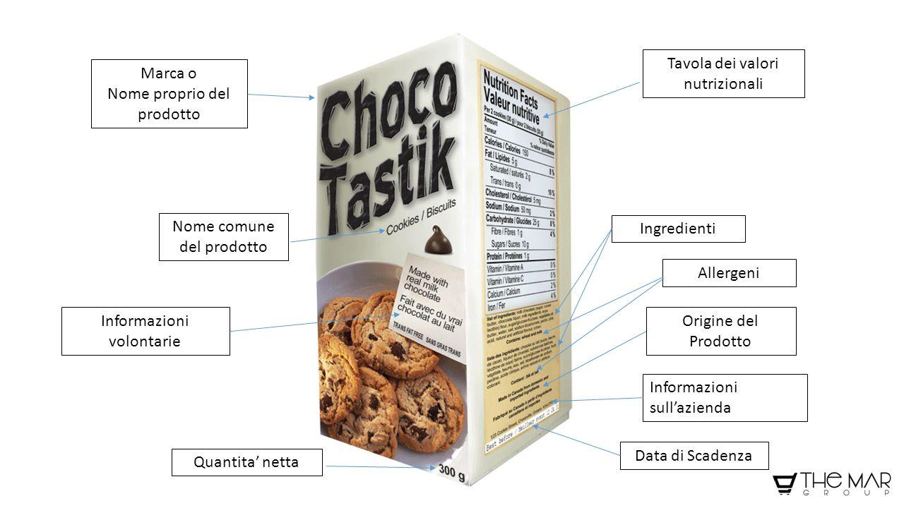 Marca o Nome proprio del prodotto Tavola dei valori nutrizionali Nome comune del prodotto Quantita' netta Ingredienti Allergeni Origine del Prodotto D