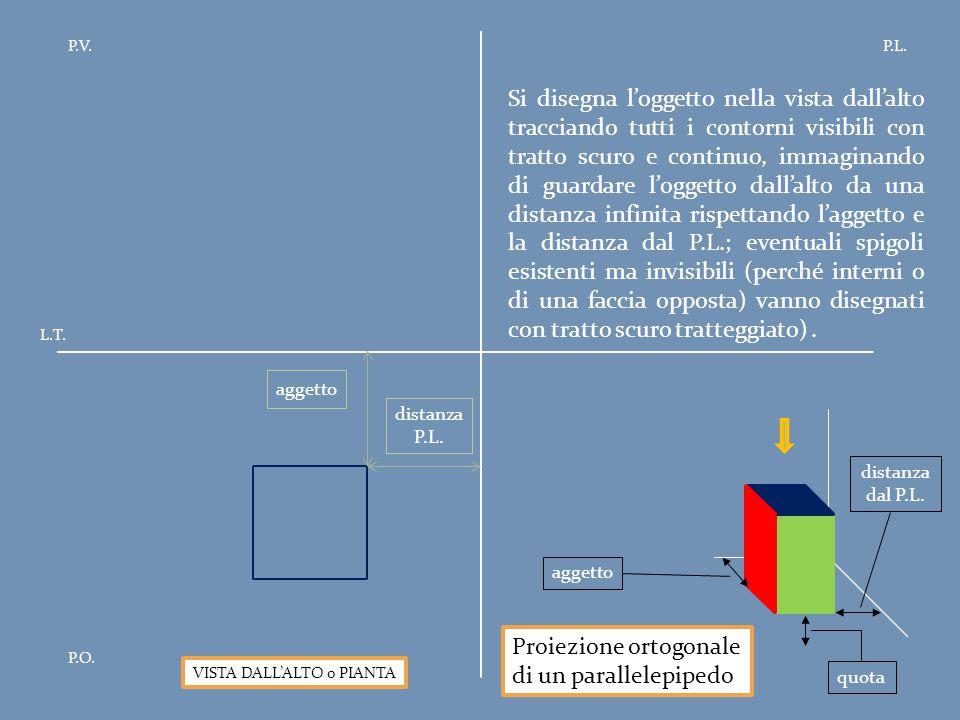 Proiezione ortogonale di un parallelepipedo P.V.P.L. P.O. L.T. VISTA DALL'ALTO o PIANTA Si disegna l'oggetto nella vista dall'alto tracciando tutti i