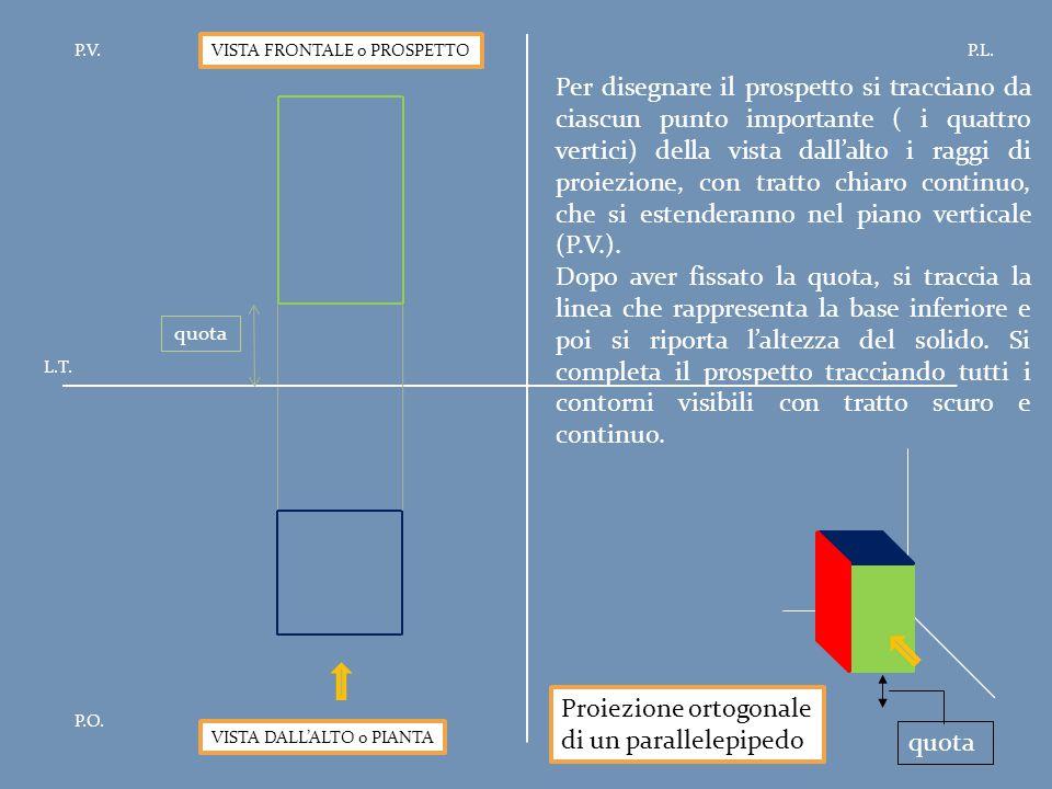 Proiezione ortogonale di un parallelepipedo P.V.P.L. P.O. L.T. VISTA FRONTALE o PROSPETTO VISTA DALL'ALTO o PIANTA Per disegnare il prospetto si tracc