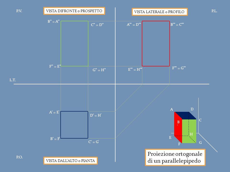 Proiezione ortogonale di un parallelepipedo P.V.P.L. P.O. L.T. VISTA DIFRONTE o PROSPETTO VISTA DALL'ALTO o PIANTA VISTA LATERALE o PROFILO B' = F ' D