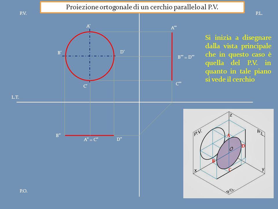 P.V.P.L. P.O. L.T. B' D' A' C' A'' = C'' D'' B'' A''' B''' = D''' C''' A B C D Proiezione ortogonale di un cerchio parallelo al P.V. Si inizia a diseg