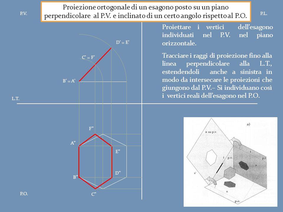 P.V.P.L. P.O. L.T. Proiezione ortogonale di un esagono posto su un piano perpendicolare al P.V. e inclinato di un certo angolo rispetto al P.O. Proiet