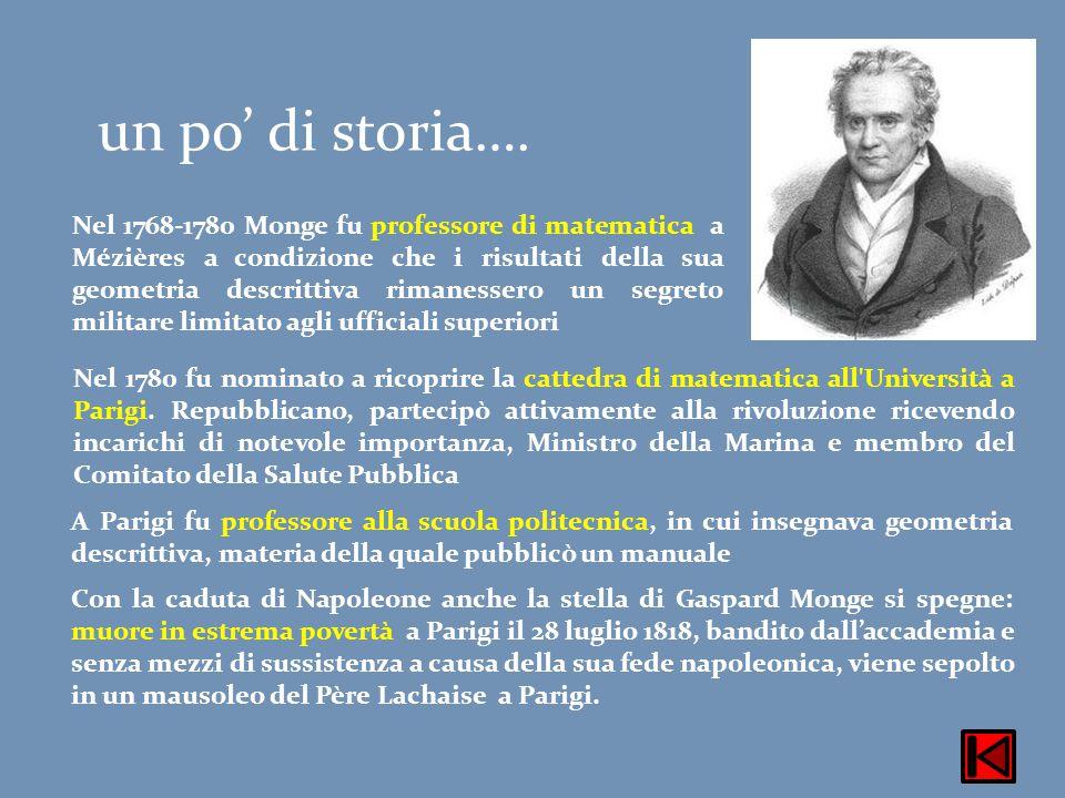 un po' di storia…. Nel 1768-1780 Monge fu professore di matematica a Mézières a condizione che i risultati della sua geometria descrittiva rimanessero