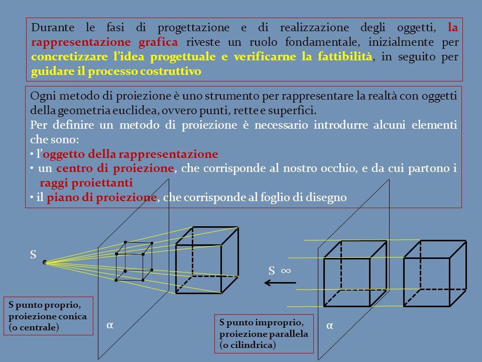 Durante le fasi di progettazione e di realizzazione degli oggetti, la rappresentazione grafica riveste un ruolo fondamentale, inizialmente per concret