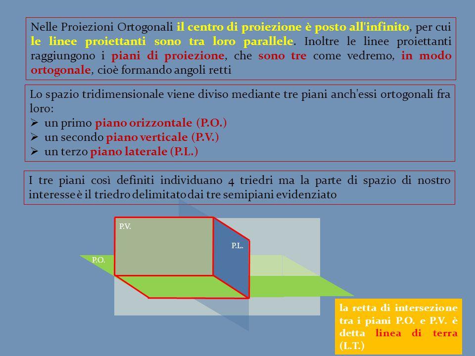 Nelle Proiezioni Ortogonali il centro di proiezione è posto all'infinito, per cui le linee proiettanti sono tra loro parallele. Inoltre le linee proie