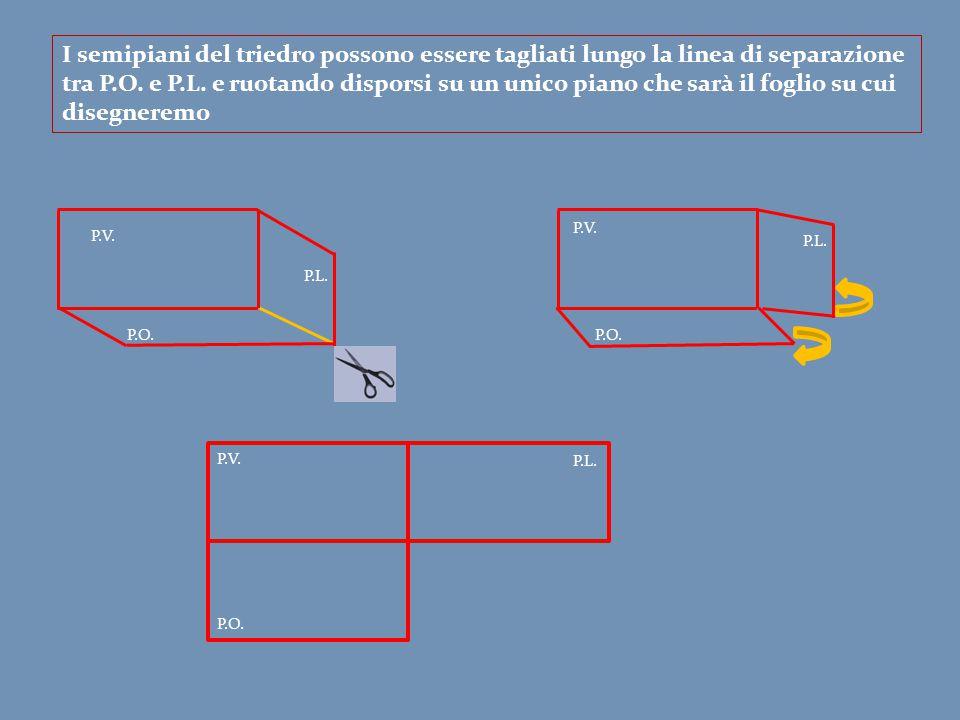 I semipiani del triedro possono essere tagliati lungo la linea di separazione tra P.O. e P.L. e ruotando disporsi su un unico piano che sarà il foglio