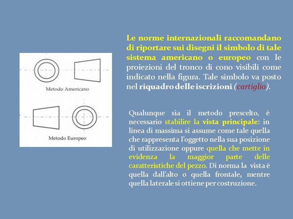 Le norme internazionali raccomandano di riportare sui disegni il simbolo di tale sistema americano o europeo con le proiezioni del tronco di cono visi