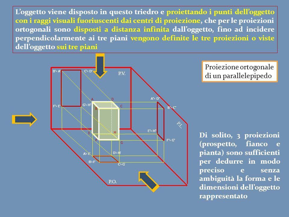 L'oggetto viene disposto in questo triedro e proiettando i punti dell'oggetto con i raggi visuali fuoriuscenti dai centri di proiezione, che per le pr