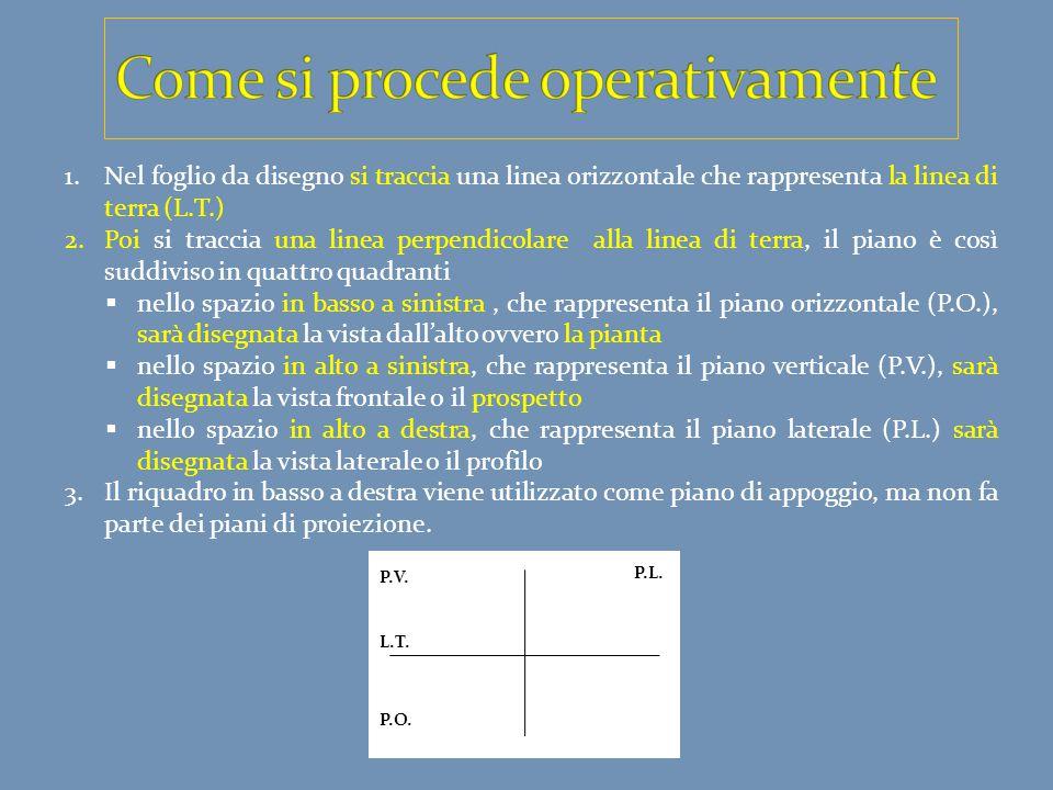 1.Nel foglio da disegno si traccia una linea orizzontale che rappresenta la linea di terra (L.T.) 2.Poi si traccia una linea perpendicolare alla linea