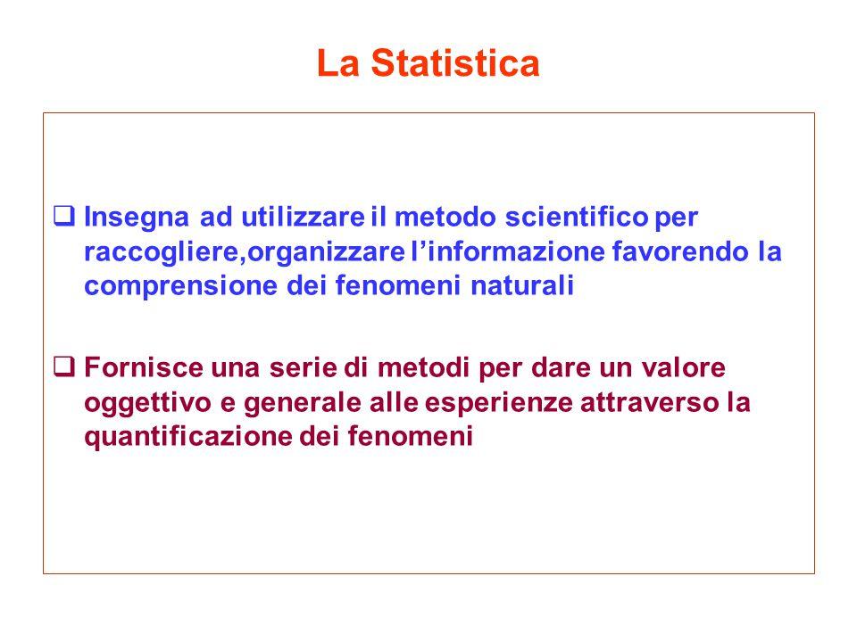 La Statistica  Insegna ad utilizzare il metodo scientifico per raccogliere,organizzare l'informazione favorendo la comprensione dei fenomeni naturali  Fornisce una serie di metodi per dare un valore oggettivo e generale alle esperienze attraverso la quantificazione dei fenomeni