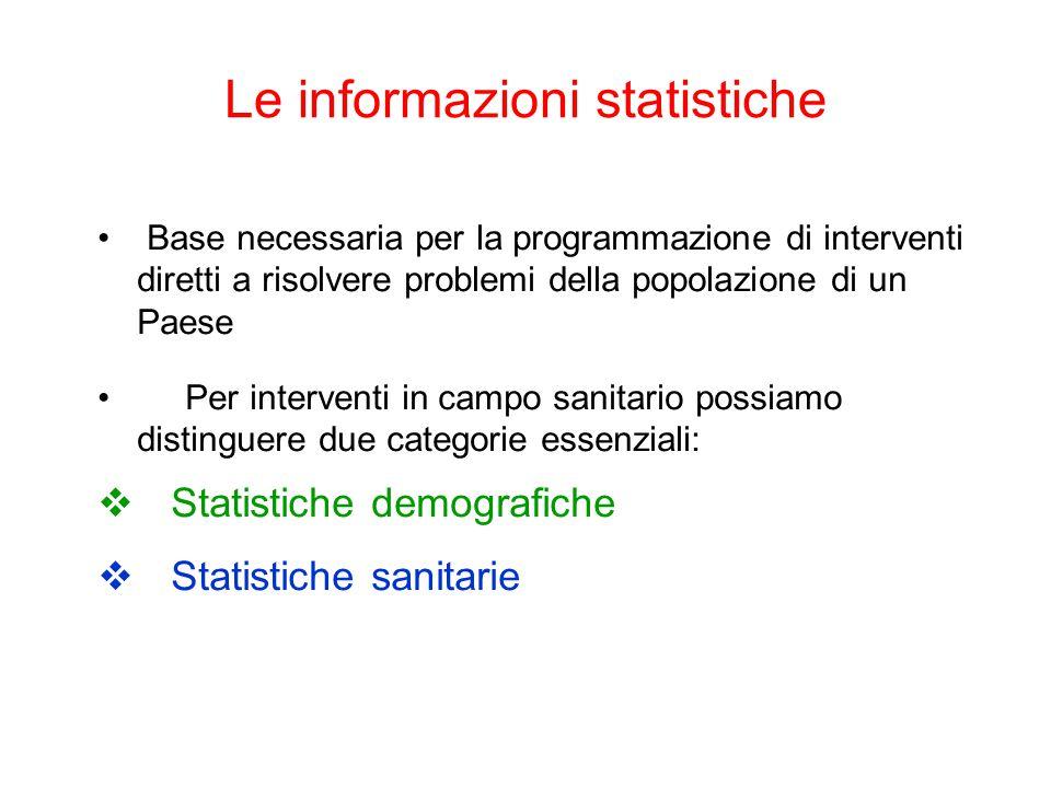 Le informazioni statistiche Base necessaria per la programmazione di interventi diretti a risolvere problemi della popolazione di un Paese Per interventi in campo sanitario possiamo distinguere due categorie essenziali:  Statistiche demografiche  Statistiche sanitarie