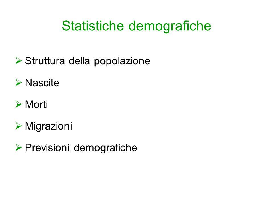 Statistiche demografiche  Struttura della popolazione  Nascite  Morti  Migrazioni  Previsioni demografiche