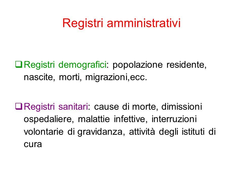 Registri amministrativi  Registri demografici: popolazione residente, nascite, morti, migrazioni,ecc.
