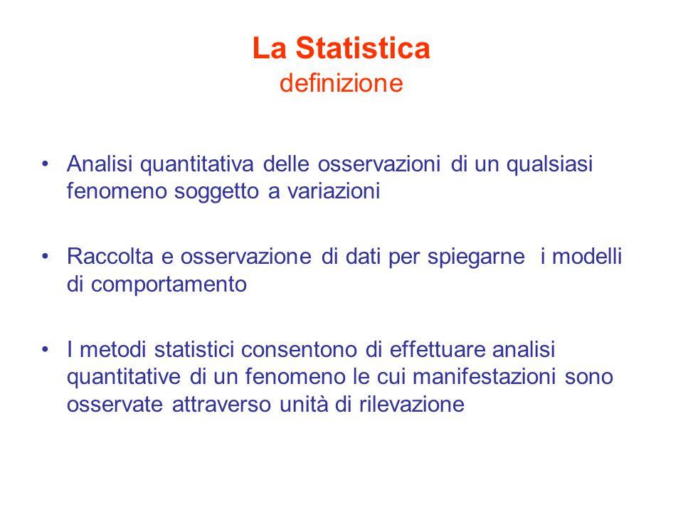 La Statistica definizione Analisi quantitativa delle osservazioni di un qualsiasi fenomeno soggetto a variazioni Raccolta e osservazione di dati per spiegarne i modelli di comportamento I metodi statistici consentono di effettuare analisi quantitative di un fenomeno le cui manifestazioni sono osservate attraverso unità di rilevazione