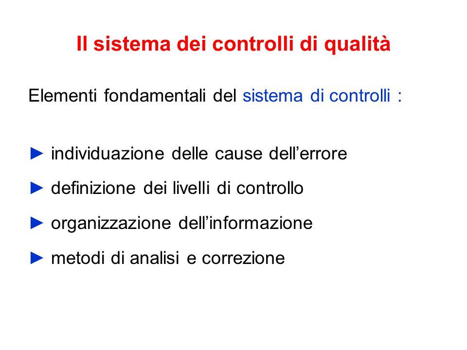 Il sistema dei controlli di qualità Elementi fondamentali del sistema di controlli : ► individuazione delle cause dell'errore ► definizione dei livelli di controllo ► organizzazione dell'informazione ► metodi di analisi e correzione