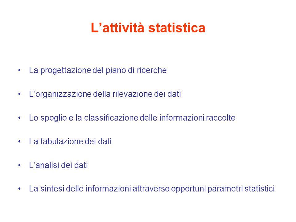L'attività statistica La progettazione del piano di ricerche L'organizzazione della rilevazione dei dati Lo spoglio e la classificazione delle informazioni raccolte La tabulazione dei dati L'analisi dei dati La sintesi delle informazioni attraverso opportuni parametri statistici