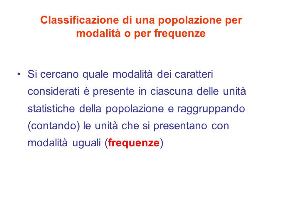 Classificazione di una popolazione per modalità o per frequenze Si cercano quale modalità dei caratteri considerati è presente in ciascuna delle unità statistiche della popolazione e raggruppando (contando) le unità che si presentano con modalità uguali (frequenze)