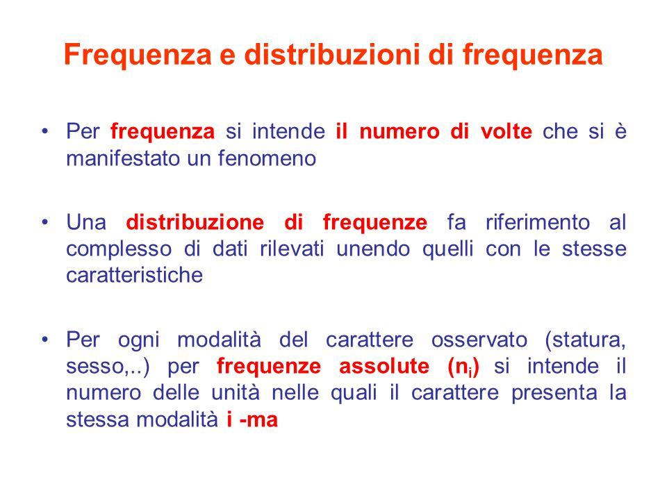 Frequenza e distribuzioni di frequenza Per frequenza si intende il numero di volte che si è manifestato un fenomeno Una distribuzione di frequenze fa riferimento al complesso di dati rilevati unendo quelli con le stesse caratteristiche Per ogni modalità del carattere osservato (statura, sesso,..) per frequenze assolute (n i ) si intende il numero delle unità nelle quali il carattere presenta la stessa modalità i -ma