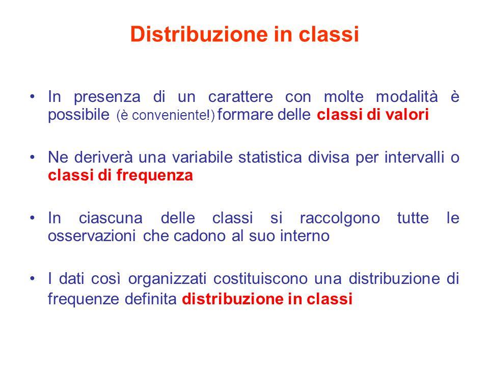 Distribuzione in classi In presenza di un carattere con molte modalità è possibile (è conveniente!) formare delle classi di valori Ne deriverà una variabile statistica divisa per intervalli o classi di frequenza In ciascuna delle classi si raccolgono tutte le osservazioni che cadono al suo interno I dati così organizzati costituiscono una distribuzione di frequenze definita distribuzione in classi