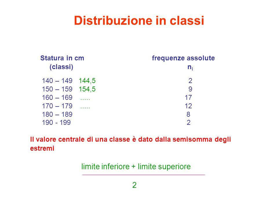Distribuzione in classi Statura in cm frequenze assolute (classi) n i 140 – 149 144,5 2 150 – 159 154,5 9 160 – 169.....