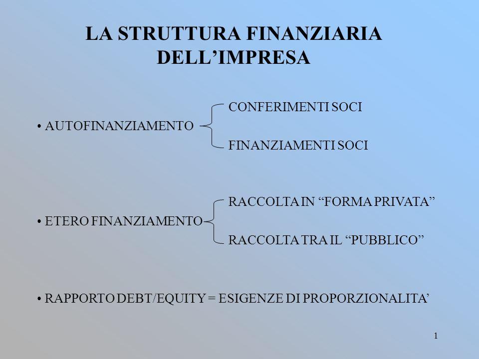 1 LA STRUTTURA FINANZIARIA DELL'IMPRESA CONFERIMENTI SOCI AUTOFINANZIAMENTO FINANZIAMENTI SOCI RACCOLTA IN FORMA PRIVATA ETERO FINANZIAMENTO RACCOLTA TRA IL PUBBLICO RAPPORTO DEBT/EQUITY = ESIGENZE DI PROPORZIONALITA'