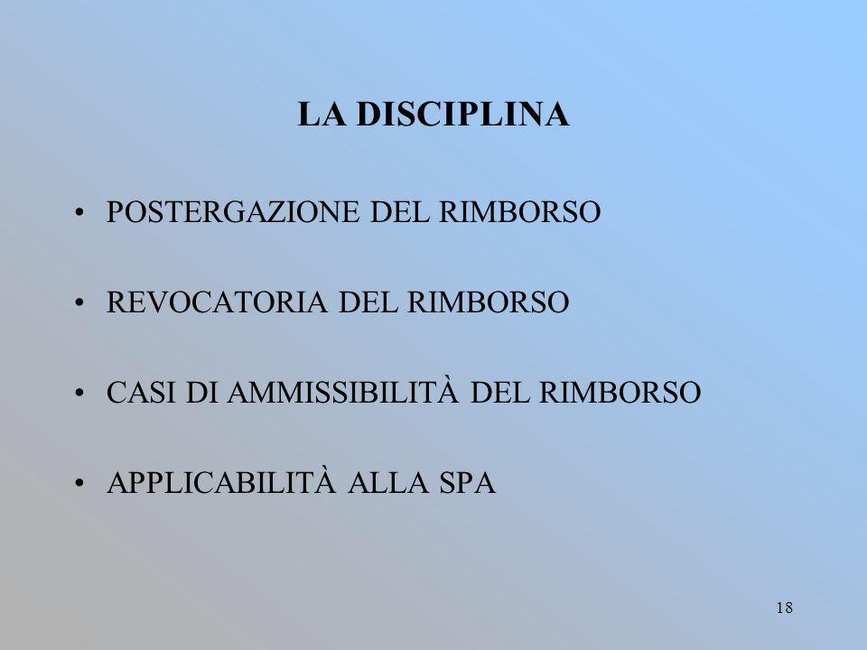 18 LA DISCIPLINA POSTERGAZIONE DEL RIMBORSO REVOCATORIA DEL RIMBORSO CASI DI AMMISSIBILITÀ DEL RIMBORSO APPLICABILITÀ ALLA SPA