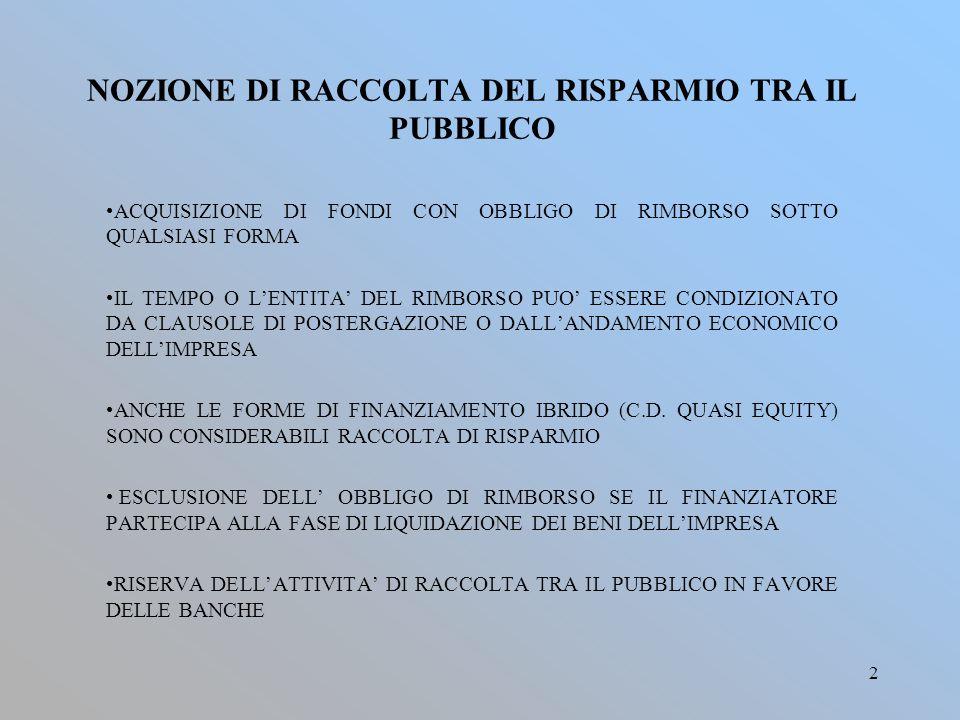 2 NOZIONE DI RACCOLTA DEL RISPARMIO TRA IL PUBBLICO ACQUISIZIONE DI FONDI CON OBBLIGO DI RIMBORSO SOTTO QUALSIASI FORMA IL TEMPO O L'ENTITA' DEL RIMBORSO PUO' ESSERE CONDIZIONATO DA CLAUSOLE DI POSTERGAZIONE O DALL'ANDAMENTO ECONOMICO DELL'IMPRESA ANCHE LE FORME DI FINANZIAMENTO IBRIDO (C.D.