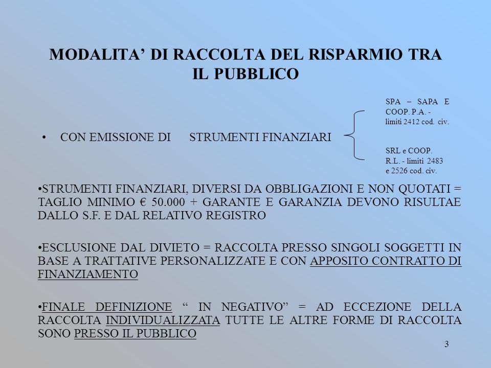 3 MODALITA' DI RACCOLTA DEL RISPARMIO TRA IL PUBBLICO SPA – SAPA E COOP. P.A. - limiti 2412 cod. civ. CON EMISSIONE DI STRUMENTI FINANZIARI SRL e COOP
