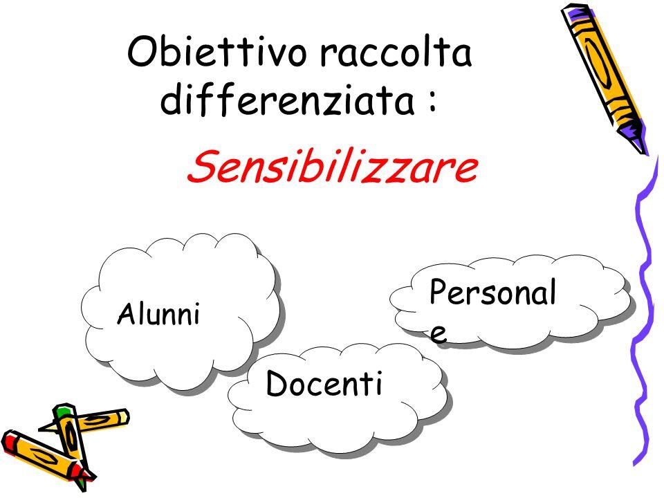 Obiettivo raccolta differenziata : Sensibilizzare Alunni Personal e Docenti