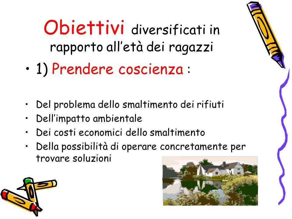 Obiettivi diversificati in rapporto all'età dei ragazzi 1) Prendere coscienza : Del problema dello smaltimento dei rifiuti Dell'impatto ambientale Dei