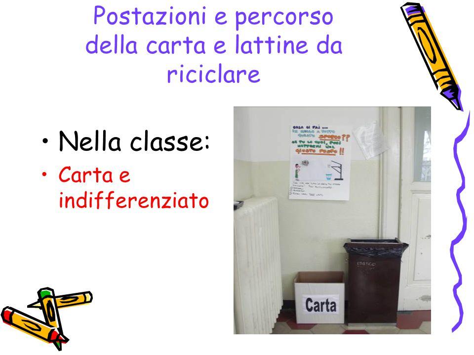Postazioni e percorso della carta e lattine da riciclare Nella classe: Carta e indifferenziato