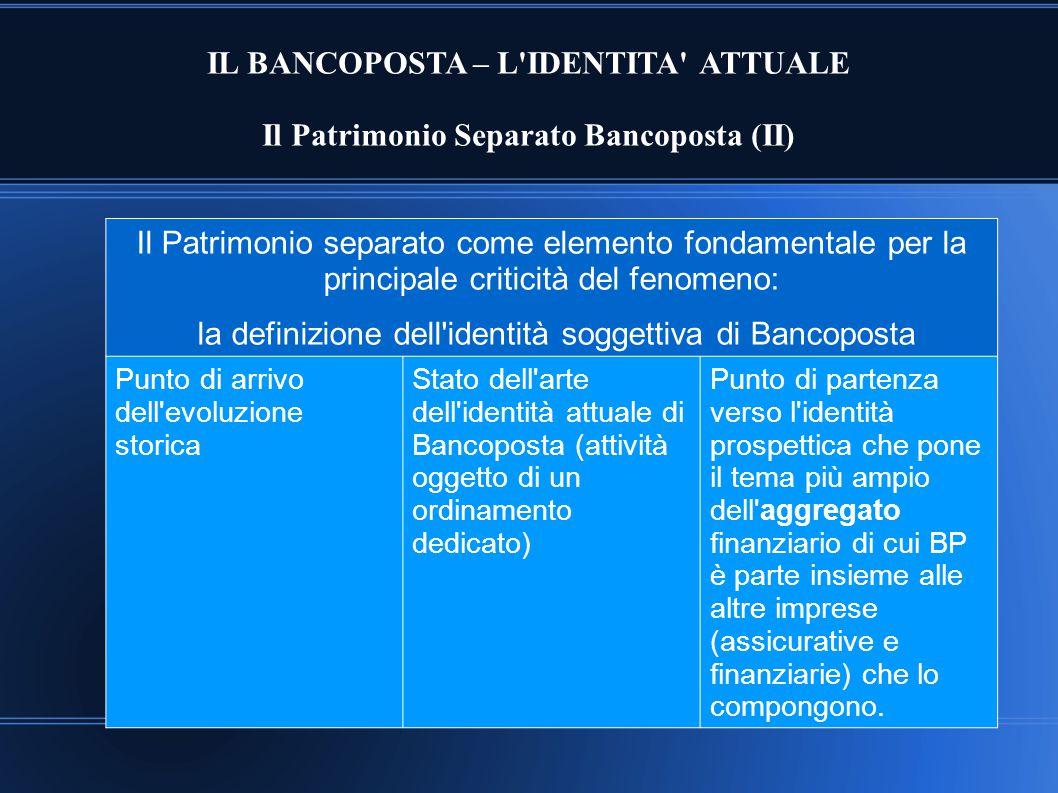 IL BANCOPOSTA – L'IDENTITA' ATTUALE Il Patrimonio Separato Bancoposta (II) Il Patrimonio separato come elemento fondamentale per la principale critici