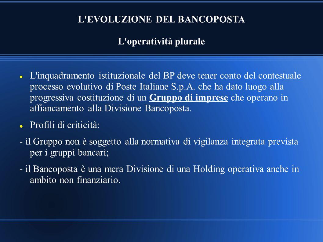 L'EVOLUZIONE DEL BANCOPOSTA L'operatività plurale L'inquadramento istituzionale del BP deve tener conto del contestuale processo evolutivo di Poste It