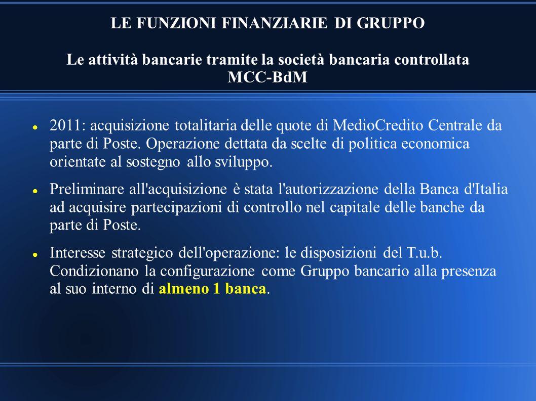 LE FUNZIONI FINANZIARIE DI GRUPPO Le attività bancarie tramite la società bancaria controllata MCC-BdM 2011: acquisizione totalitaria delle quote di M