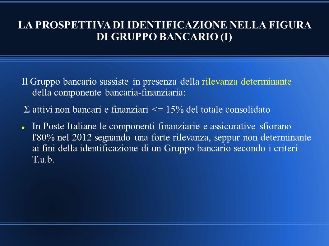 LA PROSPETTIVA DI IDENTIFICAZIONE NELLA FIGURA DI GRUPPO BANCARIO (I) Il Gruppo bancario sussiste in presenza della rilevanza determinante della compo