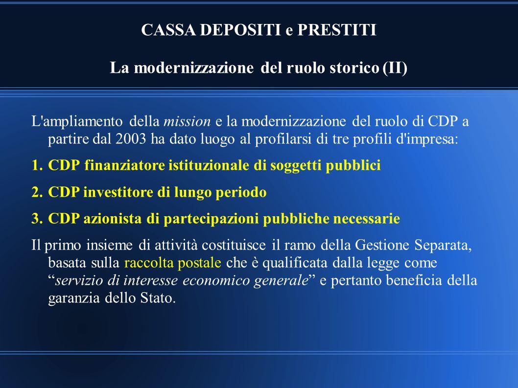 CASSA DEPOSITI e PRESTITI La modernizzazione del ruolo storico (II) L'ampliamento della mission e la modernizzazione del ruolo di CDP a partire dal 20