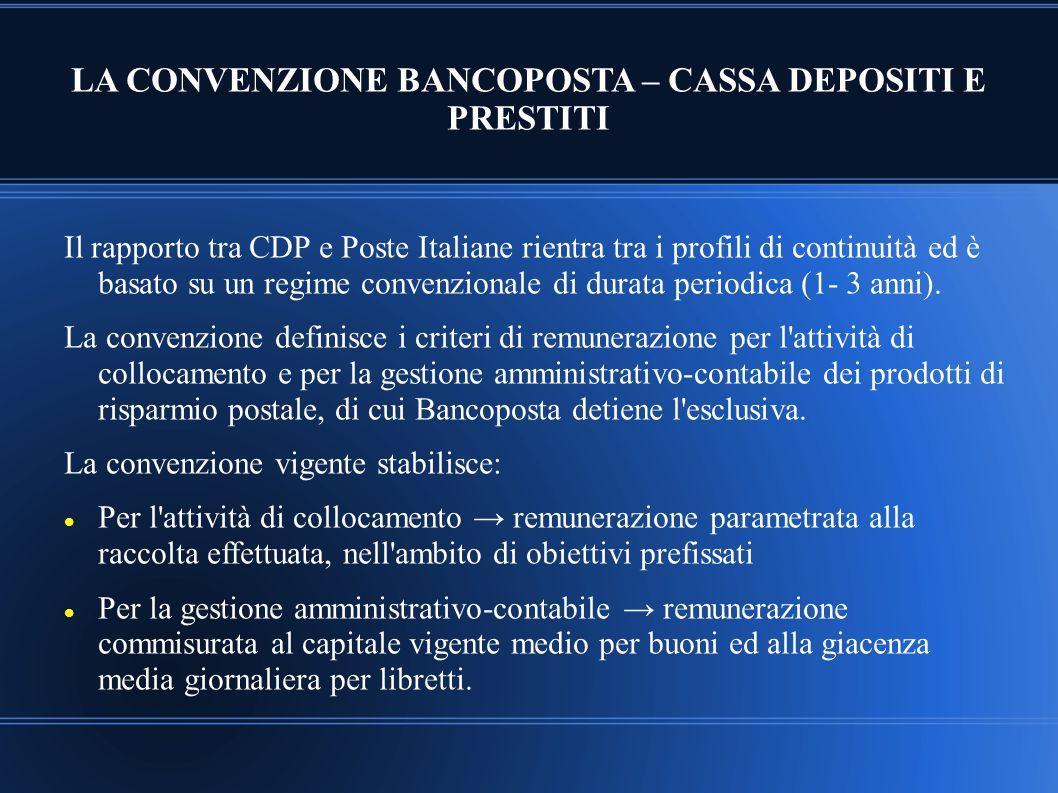 LA CONVENZIONE BANCOPOSTA – CASSA DEPOSITI E PRESTITI Il rapporto tra CDP e Poste Italiane rientra tra i profili di continuità ed è basato su un regim