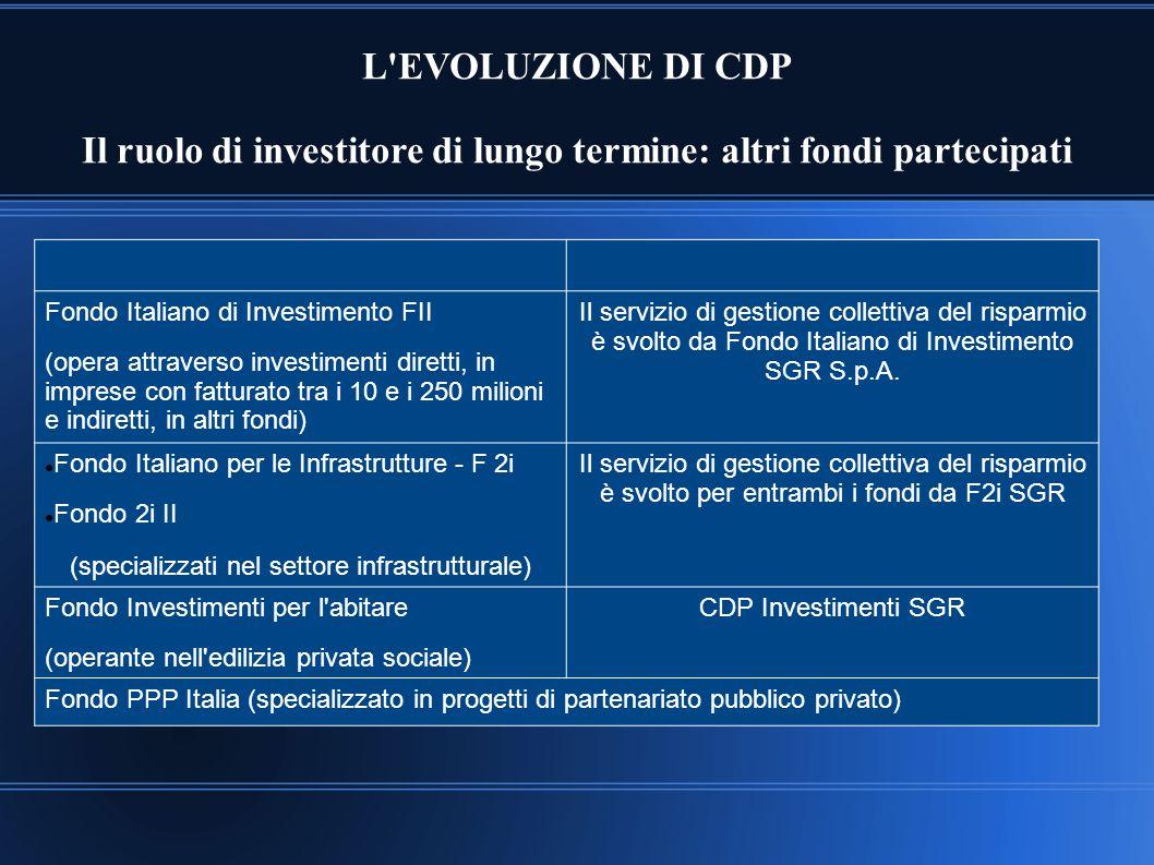 L'EVOLUZIONE DI CDP Il ruolo di investitore di lungo termine: altri fondi partecipati Fondo Italiano di Investimento FII (opera attraverso investiment