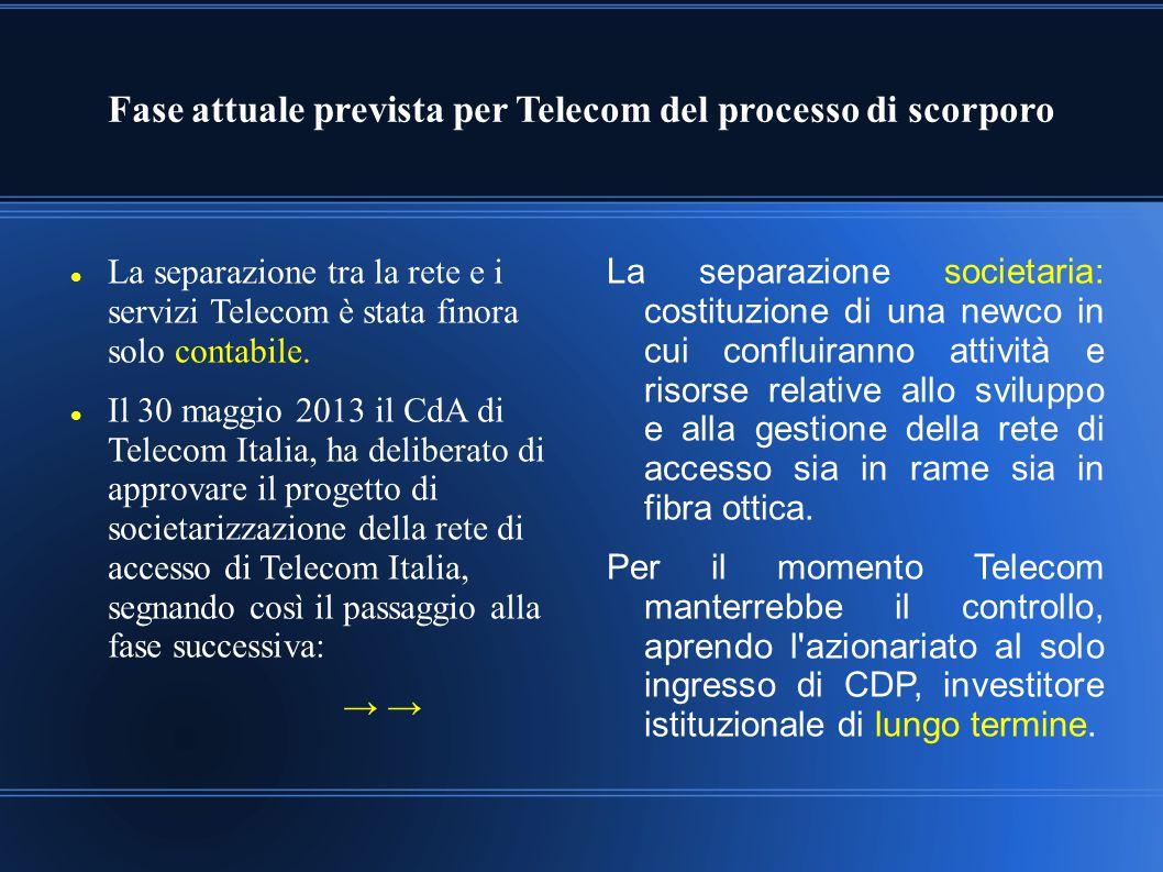 Fase attuale prevista per Telecom del processo di scorporo La separazione tra la rete e i servizi Telecom è stata finora solo contabile. Il 30 maggio