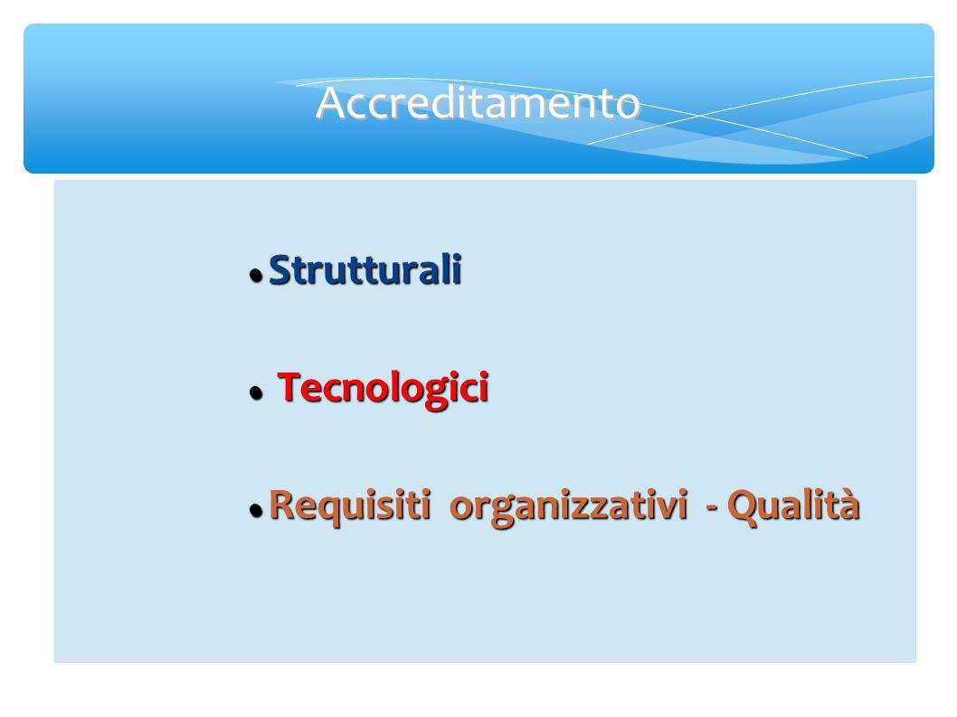 Accreditamento Strutturali Strutturali Tecnologici Tecnologici Requisiti organizzativi - Qualità Requisiti organizzativi - Qualità