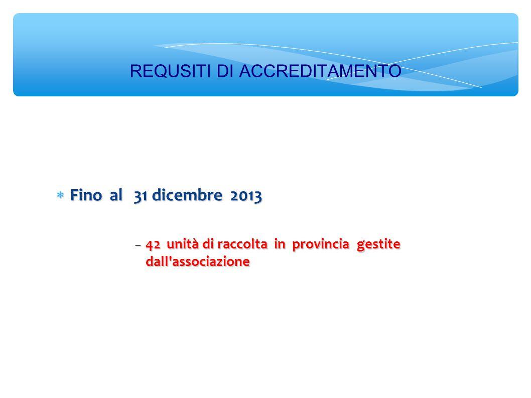 REQUSITI DI ACCREDITAMENTO  Fino al 31 dicembre 2013  42 unità di raccolta in provincia gestite dall associazione