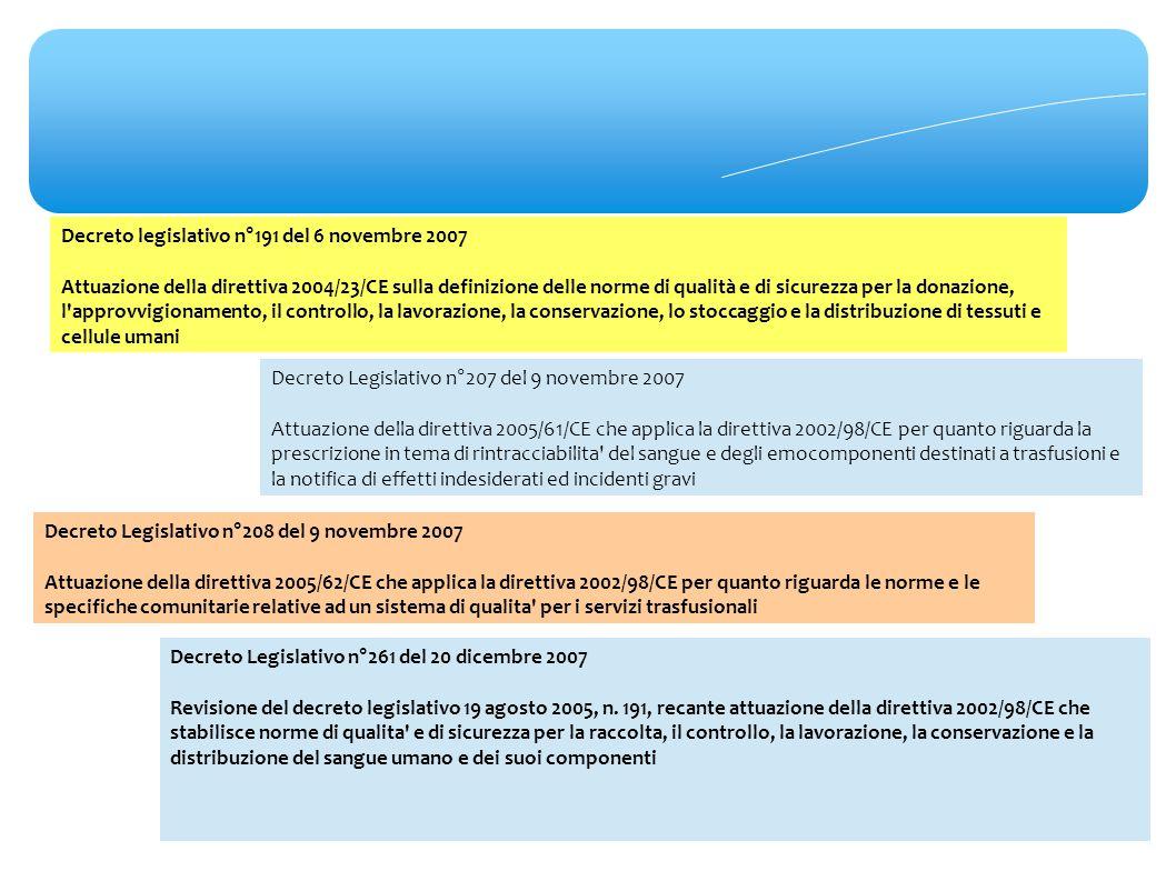 Decreto Legislativo n°208 del 9 novembre 2007 Attuazione della direttiva 2005/62/CE che applica la direttiva 2002/98/CE per quanto riguarda le norme e le specifiche comunitarie relative ad un sistema di qualita per i servizi trasfusionali Decreto legislativo n°191 del 6 novembre 2007 Attuazione della direttiva 2004/23/CE sulla definizione delle norme di qualità e di sicurezza per la donazione, l approvvigionamento, il controllo, la lavorazione, la conservazione, lo stoccaggio e la distribuzione di tessuti e cellule umani Decreto Legislativo n°261 del 20 dicembre 2007 Revisione del decreto legislativo 19 agosto 2005, n.