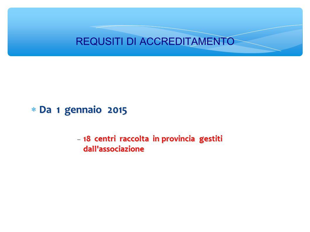 REQUSITI DI ACCREDITAMENTO  Da 1 gennaio 2015  18 centri raccolta in provincia gestiti dall associazione