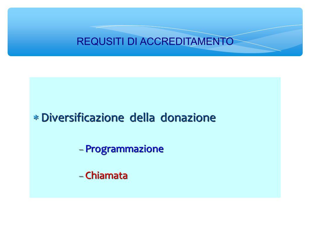  Diversificazione della donazione  Programmazione  Chiamata REQUSITI DI ACCREDITAMENTO