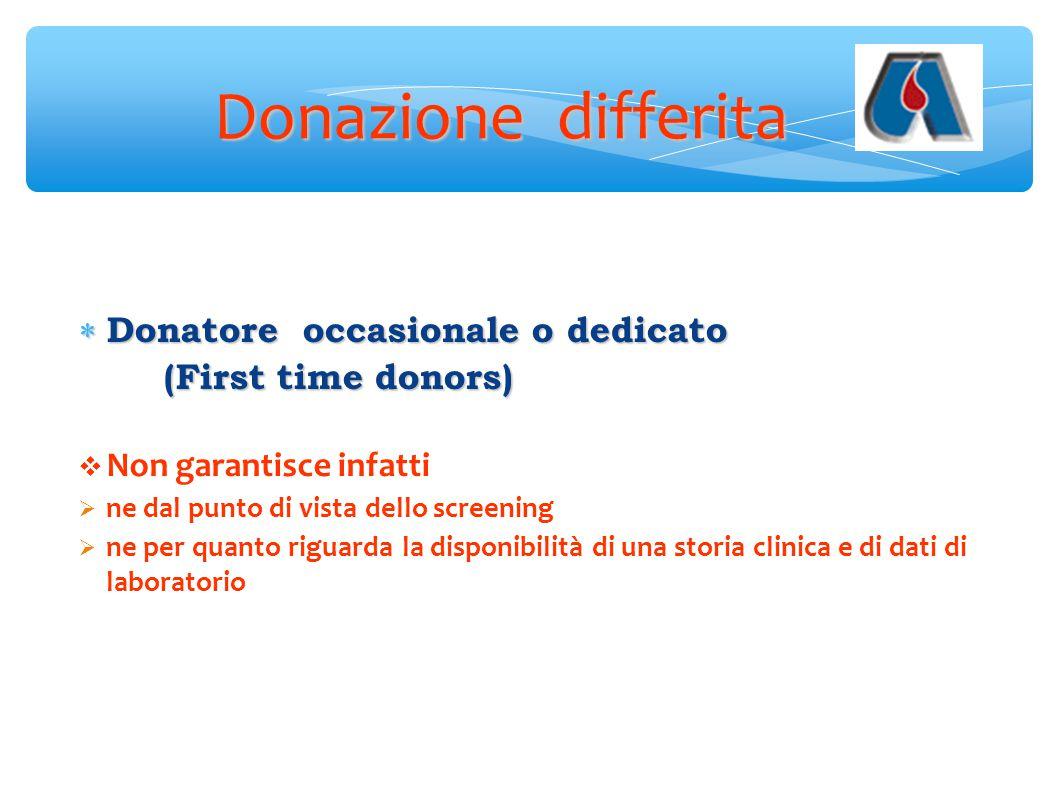 Donazione differita  Donatore occasionale o dedicato (First time donors) (First time donors)  Non garantisce infatti  ne dal punto di vista dello screening  ne per quanto riguarda la disponibilità di una storia clinica e di dati di laboratorio