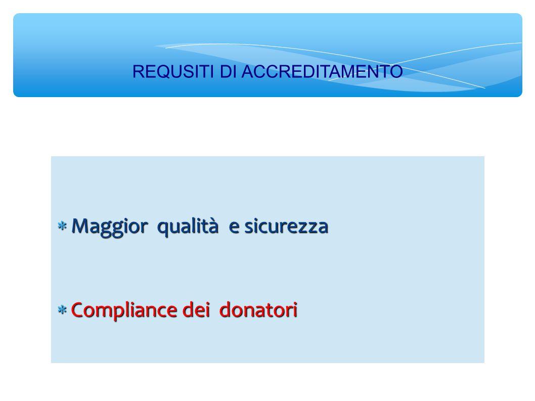  Maggior qualità e sicurezza  Compliance dei donatori REQUSITI DI ACCREDITAMENTO