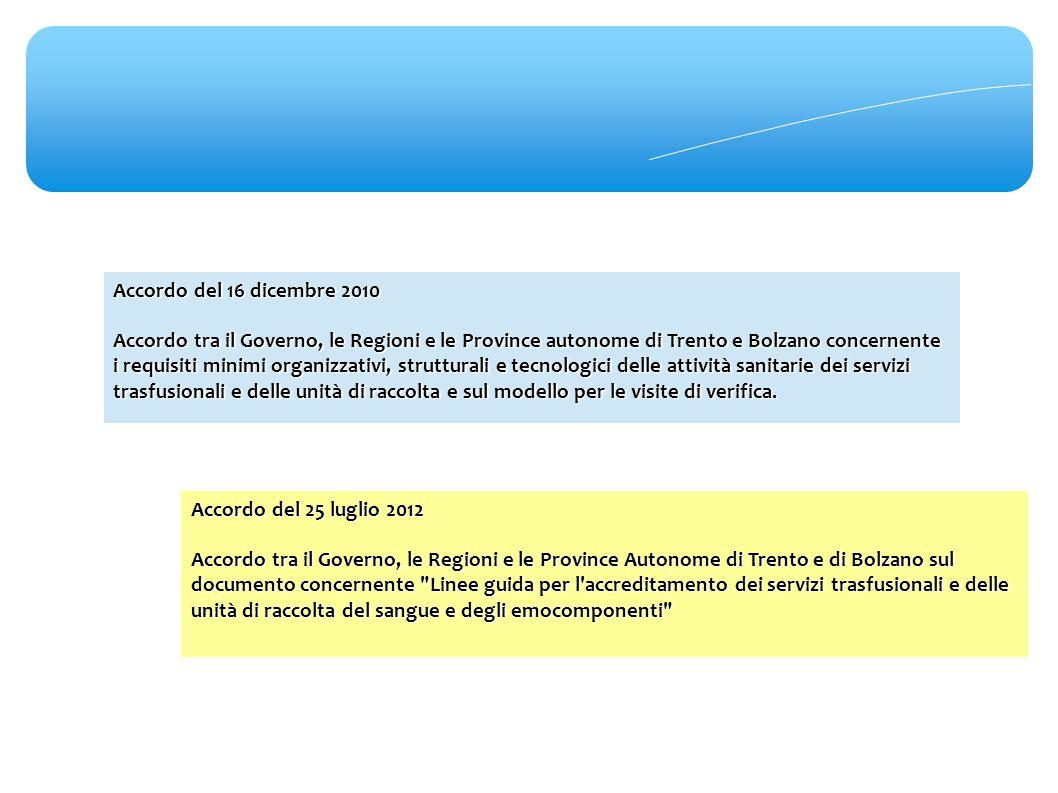 D.g.r.28 dicembre 2012 - n.