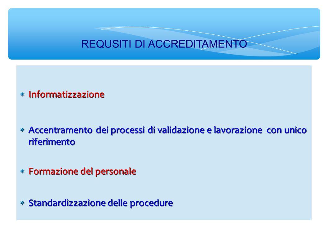  Informatizzazione  Accentramento dei processi di validazione e lavorazione con unico riferimento  Formazione del personale  Standardizzazione delle procedure REQUSITI DI ACCREDITAMENTO