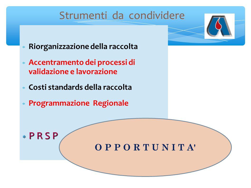 Strumenti da condividere  Riorganizzazione della raccolta  Accentramento dei processi di validazione e lavorazione  Costi standards della raccolta  Programmazione Regionale  P R S P O P P O R T U N I T A