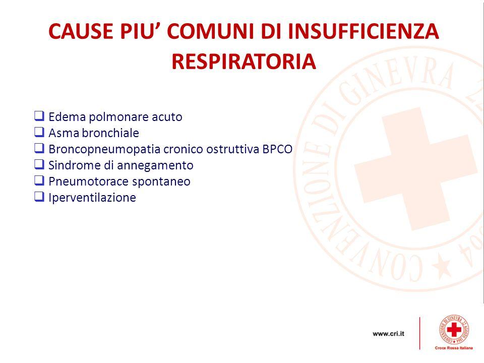 CAUSE PIU' COMUNI DI INSUFFICIENZA RESPIRATORIA  Edema polmonare acuto  Asma bronchiale  Broncopneumopatia cronico ostruttiva BPCO  Sindrome di an